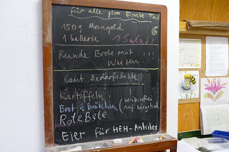 aktueller Bedarfsplan mit Kreide auf einer Tafel